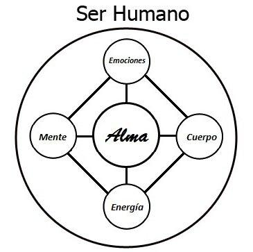 Ser_humano